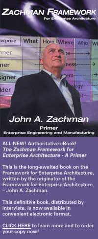 Enterprise Architecture - Zachman